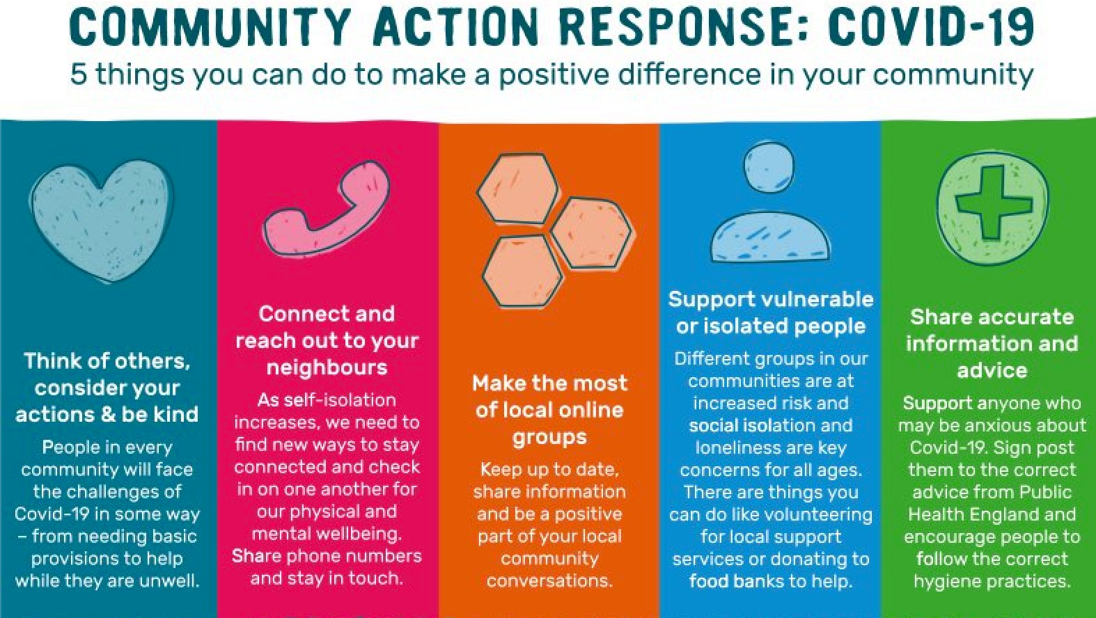 Community Action Response: COVID-19